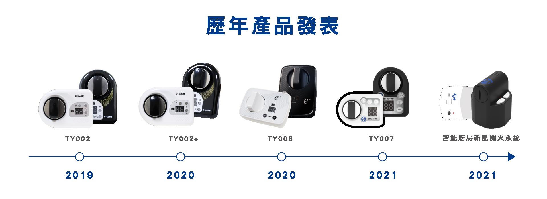 2021-07-20歷年產品發表_工作區域 1